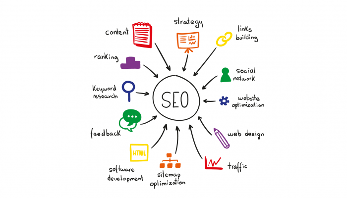 Top 5 Reasons Why Your Business Should Invest In SEO